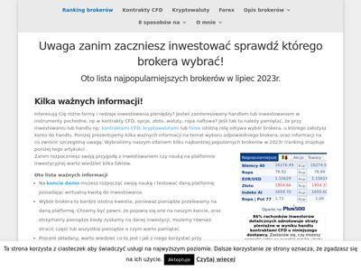 Motogazopol.pl
